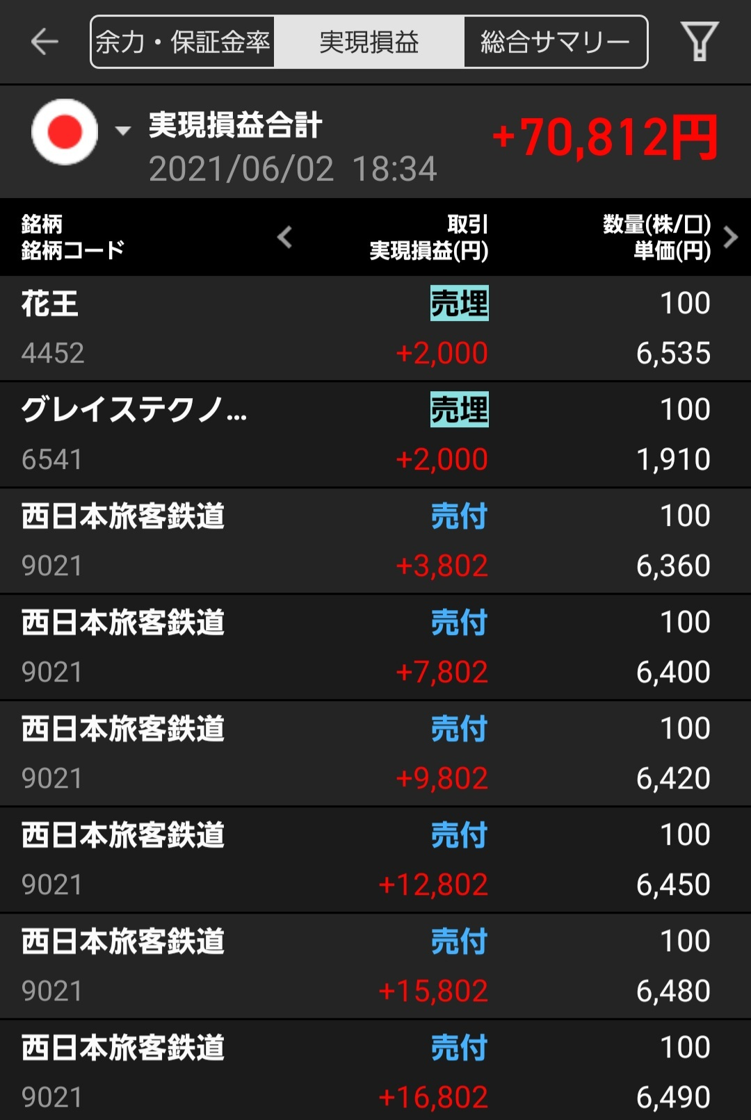6月の株目標あっさり達成!!(゜ロ゜ノ)ノ&通販生活俳句『落花』_f0395324_13043725.jpg