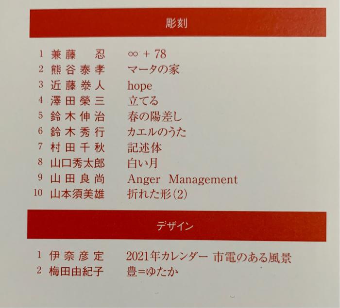 東三河地方の作家による合同選抜秀作展、『豊橋美術展』が開催されます。_c0080503_21111801.jpg