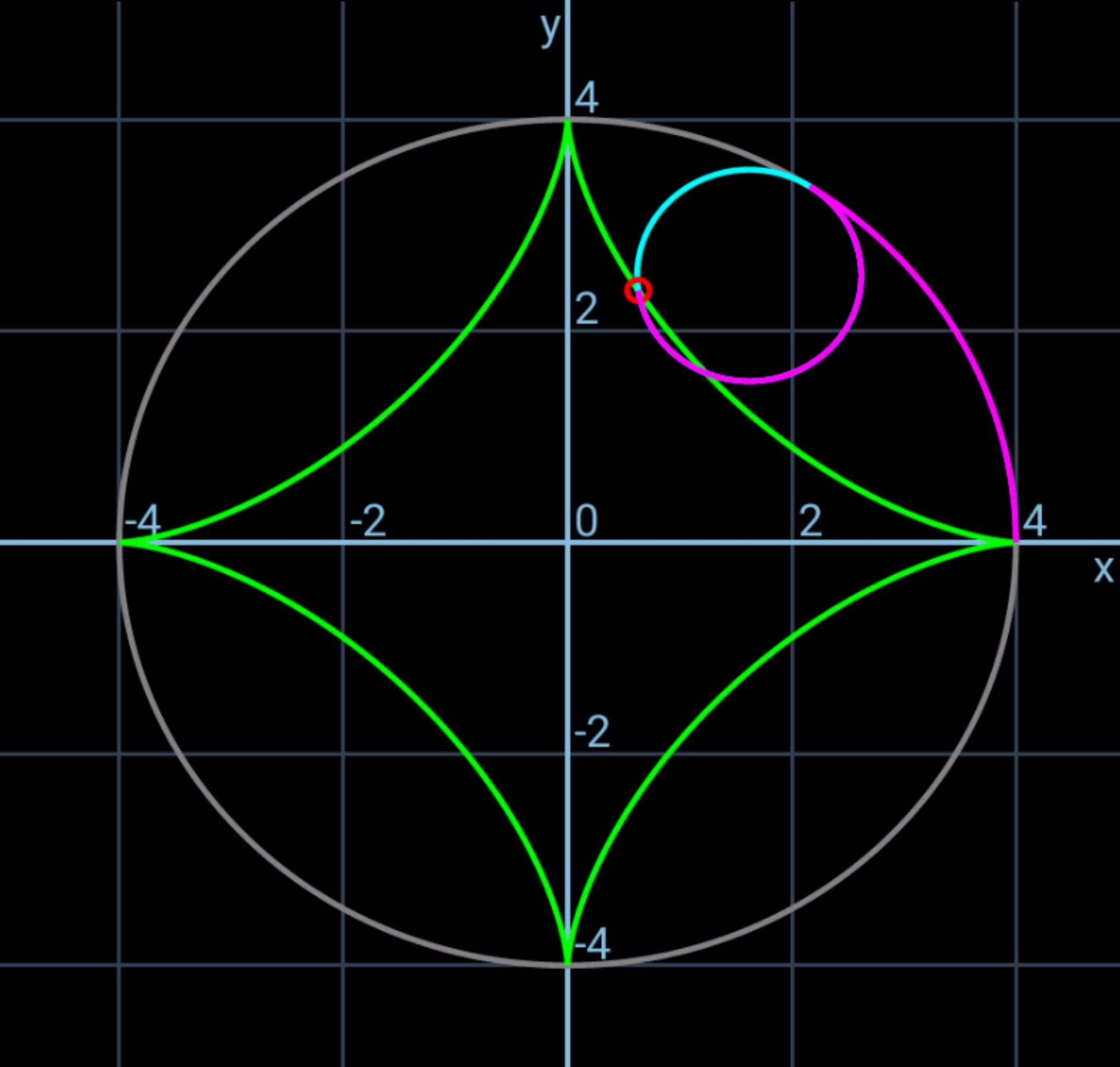 ハイポサイクロイド<21> 問題1解_b0368745_10135202.png
