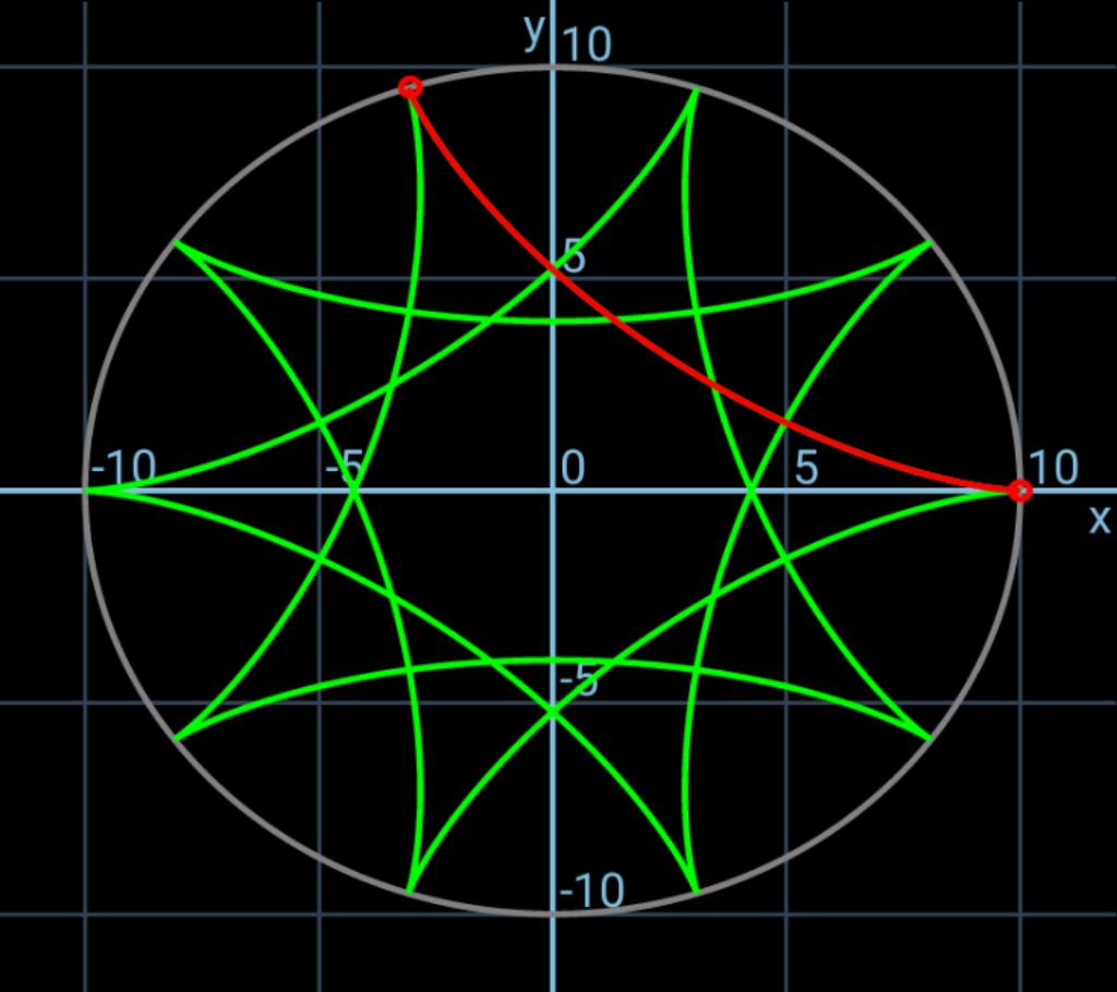 ハイポサイクロイド<22> 問題2解_b0368745_12161649.png