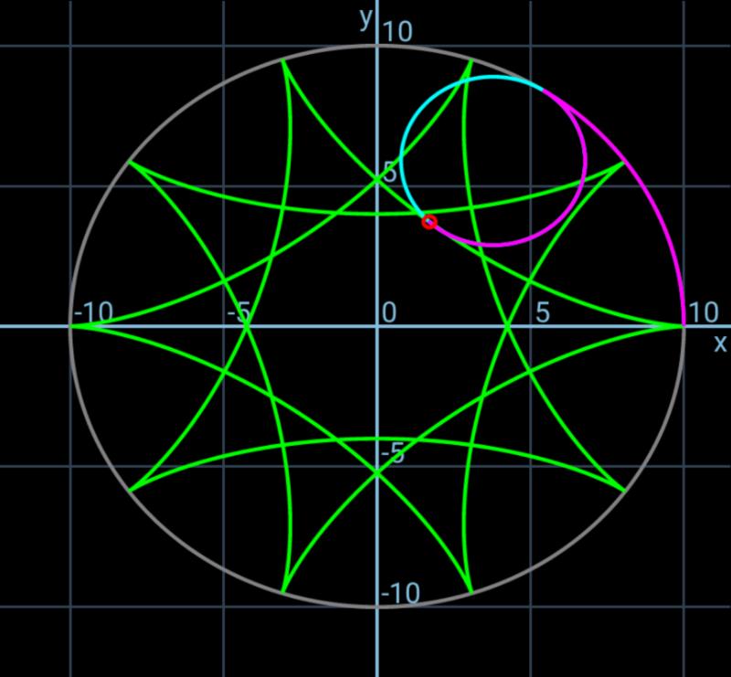 ハイポサイクロイド<22> 問題2解_b0368745_12302521.png