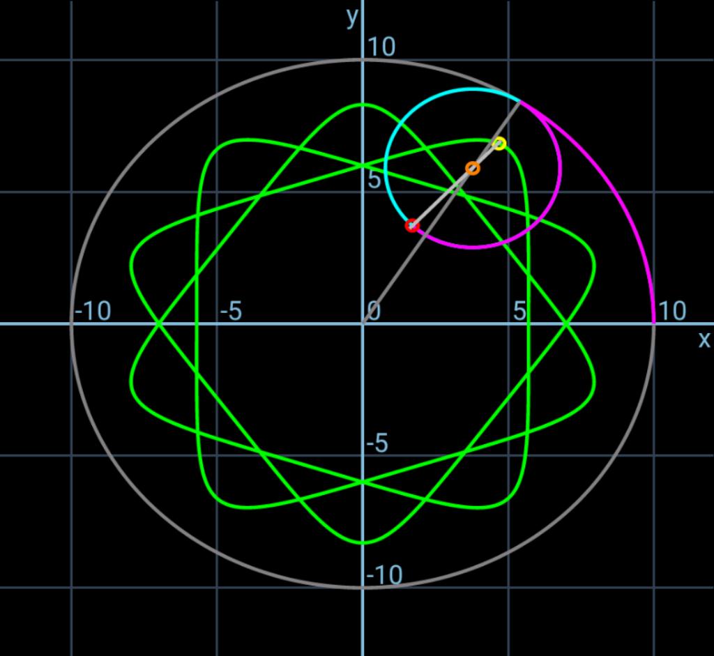 ハイポサイクロイド<23> 問題3解_b0368745_18430346.png