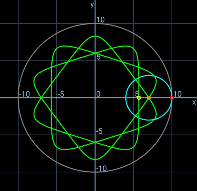 ハイポサイクロイド<23> 問題3解_b0368745_19065374.png