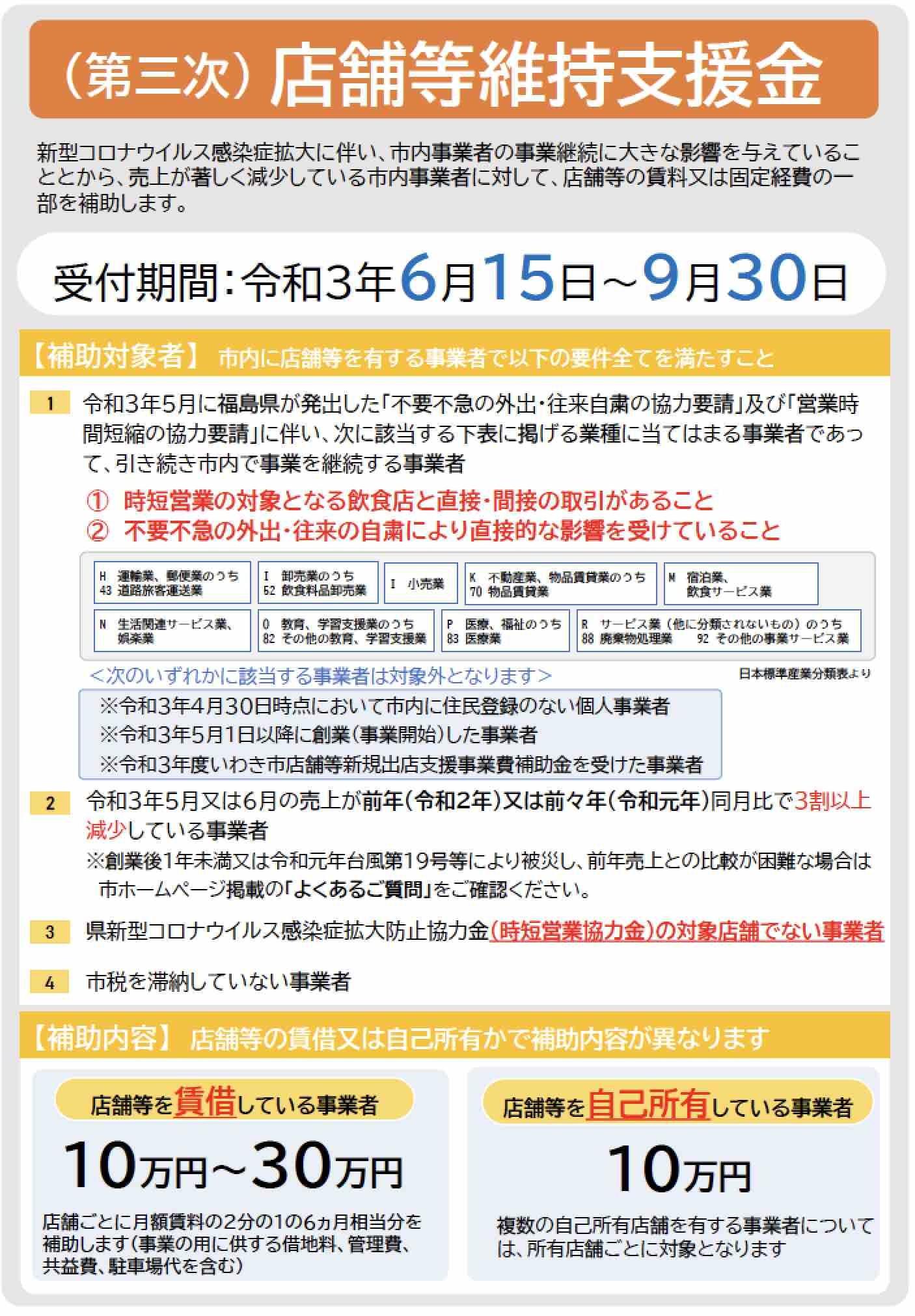 15日から店舗等維持支援金の受付_e0068696_08023486.jpg
