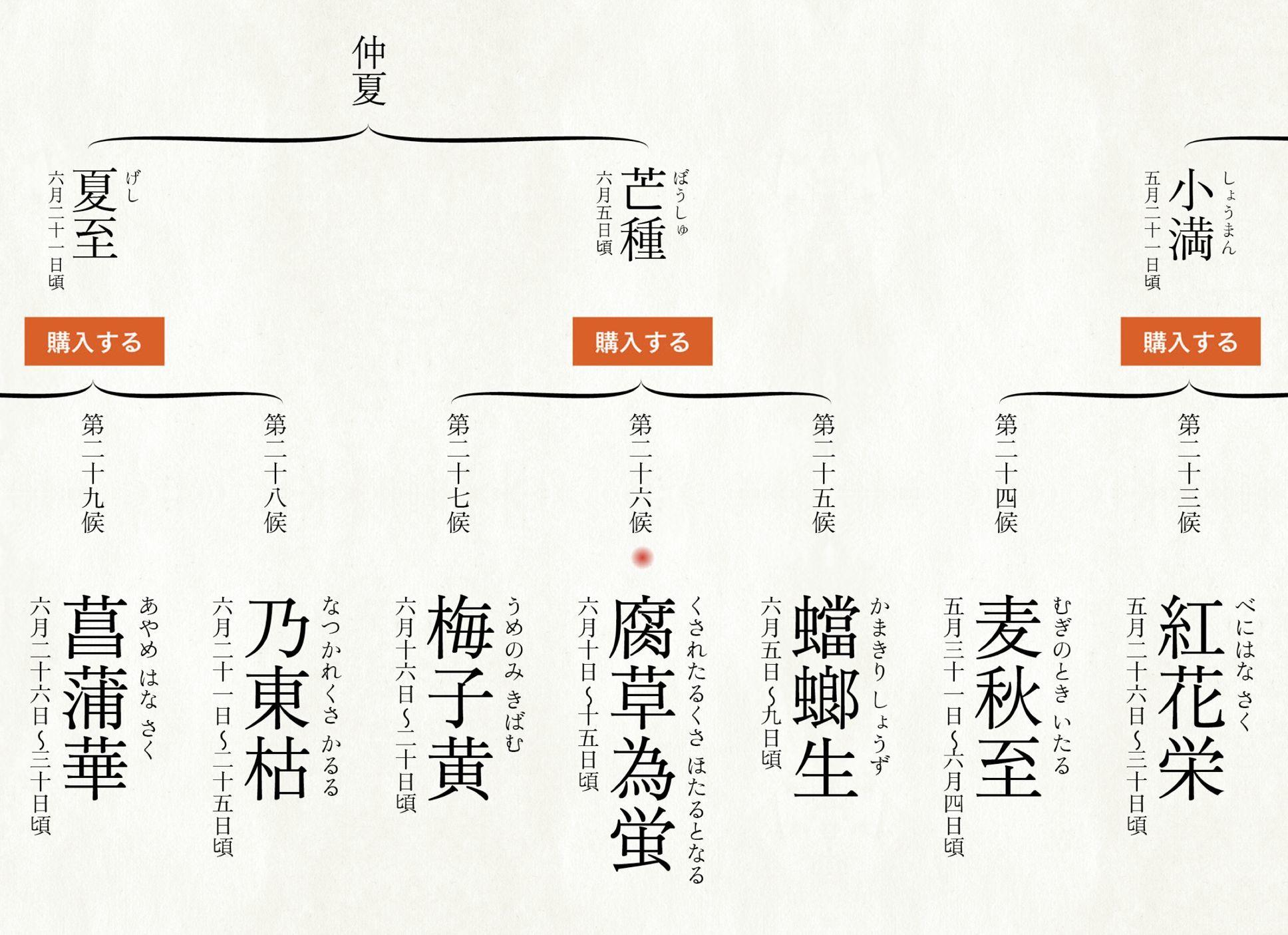 札幌にも東区にも真夏日がやってきた_c0025115_21242420.jpg