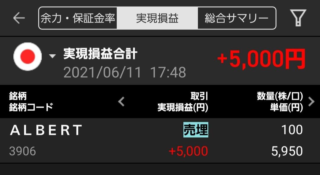 利確→新たな株で含み損をこさえる→株ツライ(´;゚;∀;゚;)_f0395324_18243395.jpg