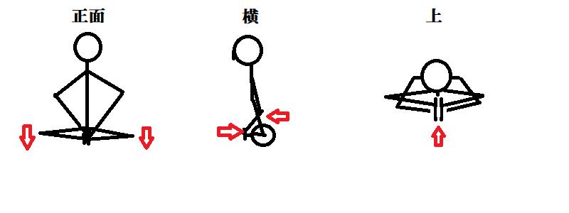 腿の付け根を伸ばす_c0397170_10442701.png