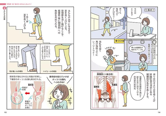 ☆お仕事☆マンガ紹介1:「体が生まれ変わる! 階段筋トレ」_c0007402_10053144.jpg