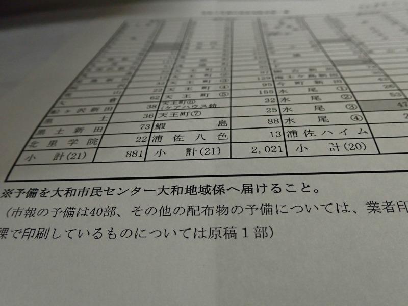 「小さな縁日」開催のチラシ2千枚を印刷しました_c0336902_18310708.jpg