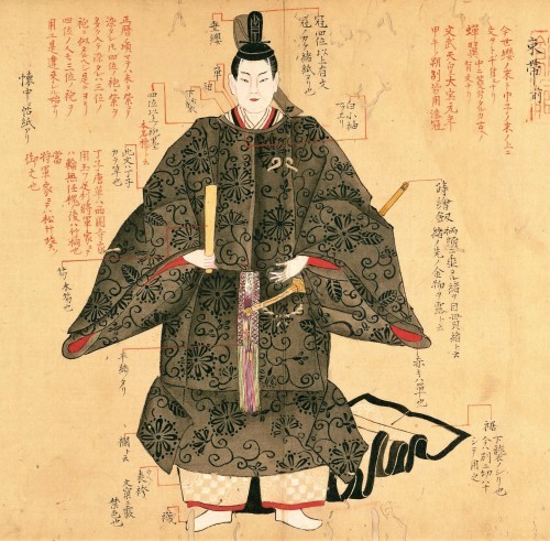 江戸城の式典と武家装束_a0277742_13481853.jpeg
