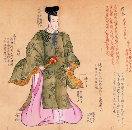 江戸城の式典と武家装束_a0277742_14181136.jpeg