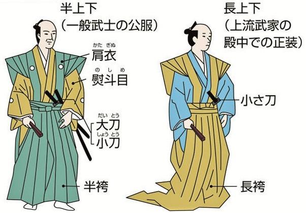江戸城の式典と武家装束_a0277742_14360496.jpg
