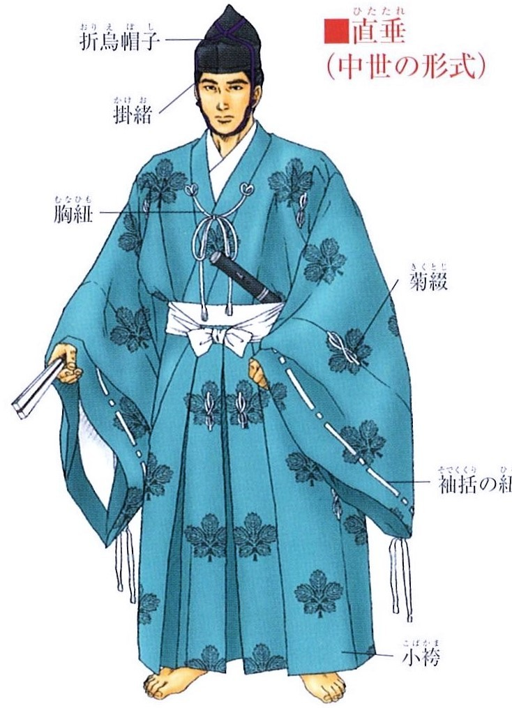 江戸城の式典と武家装束_a0277742_14415699.jpg