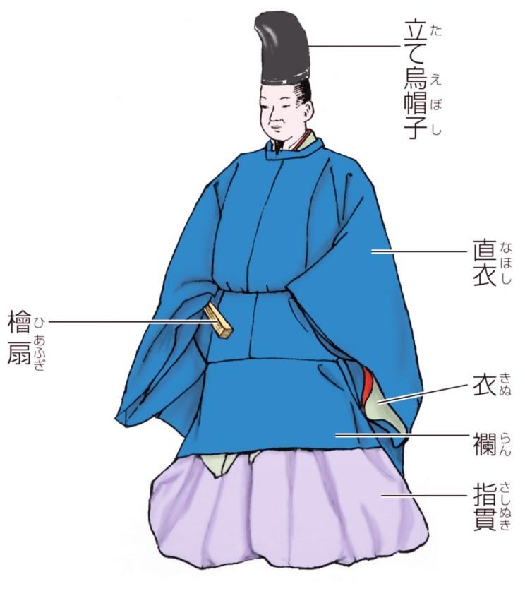 江戸城の式典と武家装束_a0277742_14574784.jpg