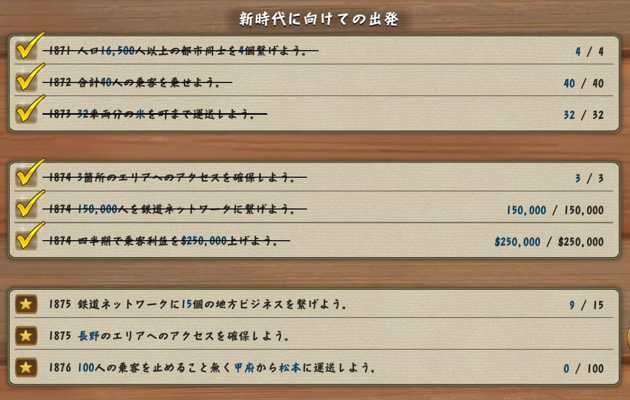 『Railway Empire』日本DLC発売記念・シナリオ「ライジングサン」攻略ガイド的なもの_f0030574_05595090.jpg