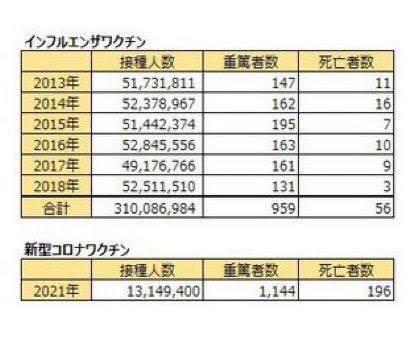 【超ド級:コロナ最新情報】日本での大量虐殺!WHOねつ造のパンデミック告発映画製作中!10年前アフリカで赤十字がワクチンを打って殺した「エボラの真相」!エボラやエイズ、ポリオもウイルスはなかった!_e0069900_10312187.jpg