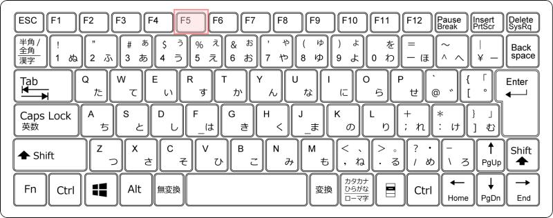 新しい日本語IMEでは「F5」キーでIMEパッドを呼び出せない_a0030830_16263669.png