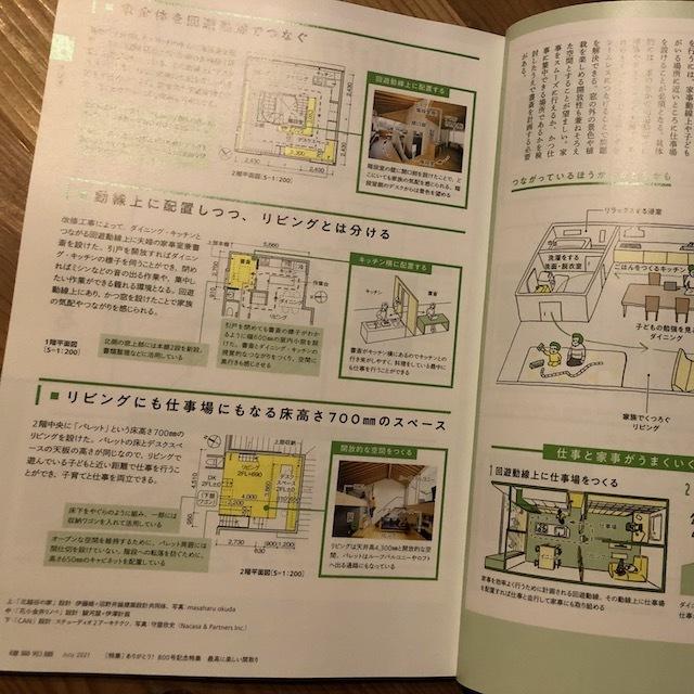 建築知識7月号 おめでとう!800号_d0021969_12320084.jpeg