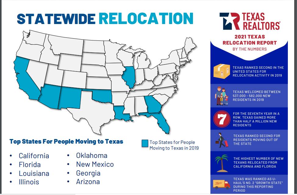 テキサス州リロケーションレポート_e0245771_00175918.png