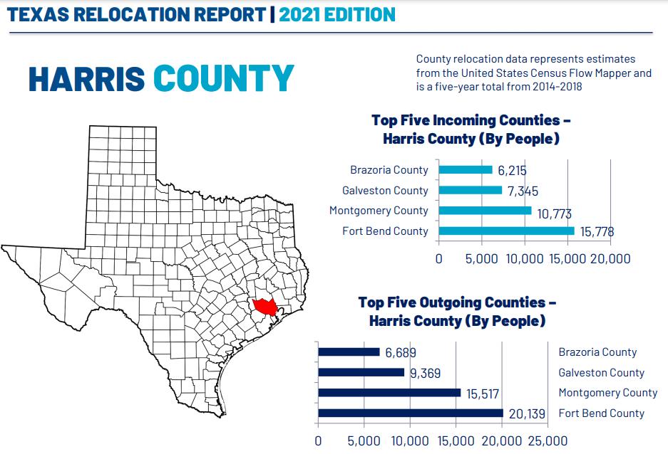テキサス州リロケーションレポート_e0245771_00180371.png