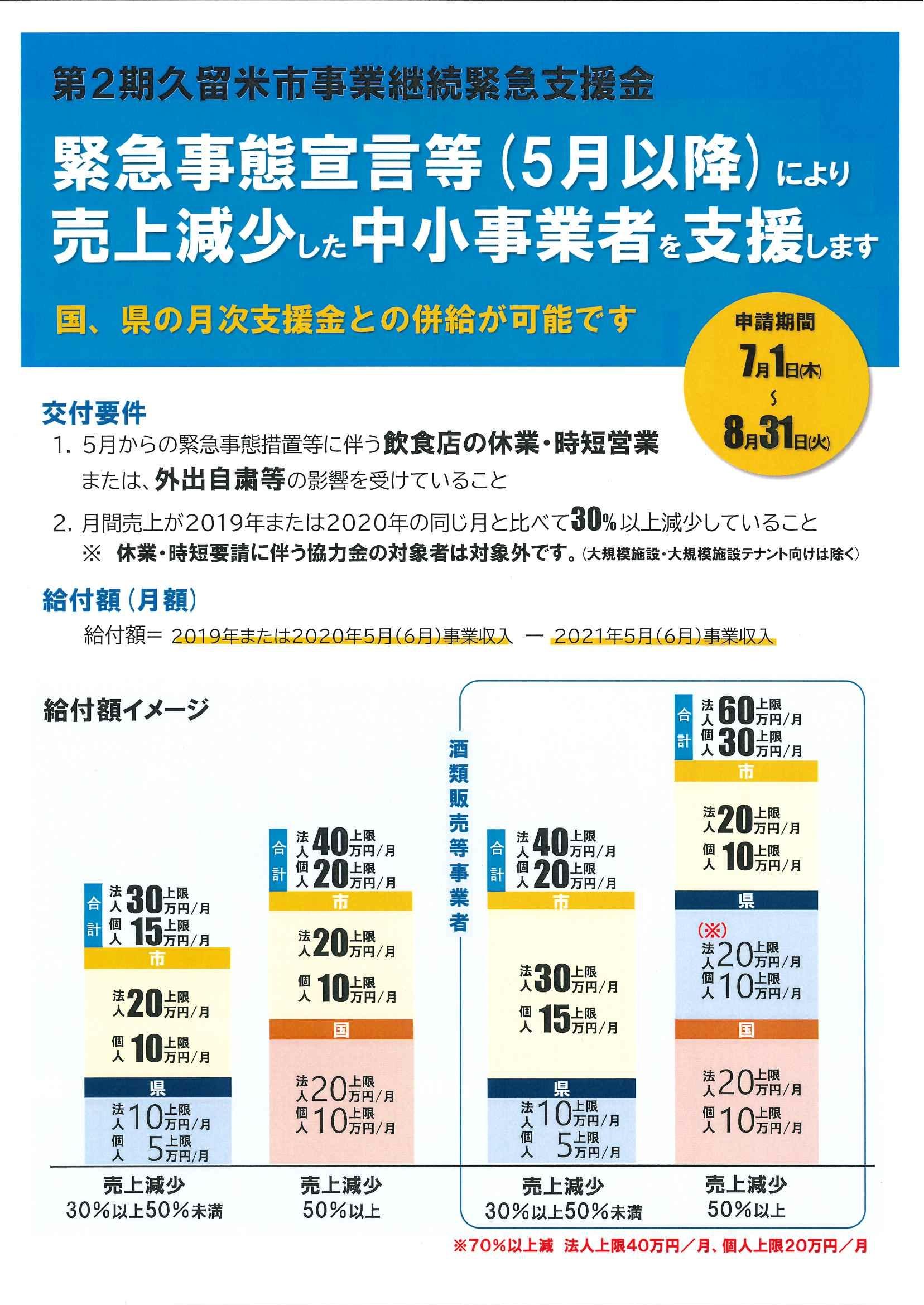 【久留米市】事業者向け支援制度のご案内_f0120774_14052319.jpg