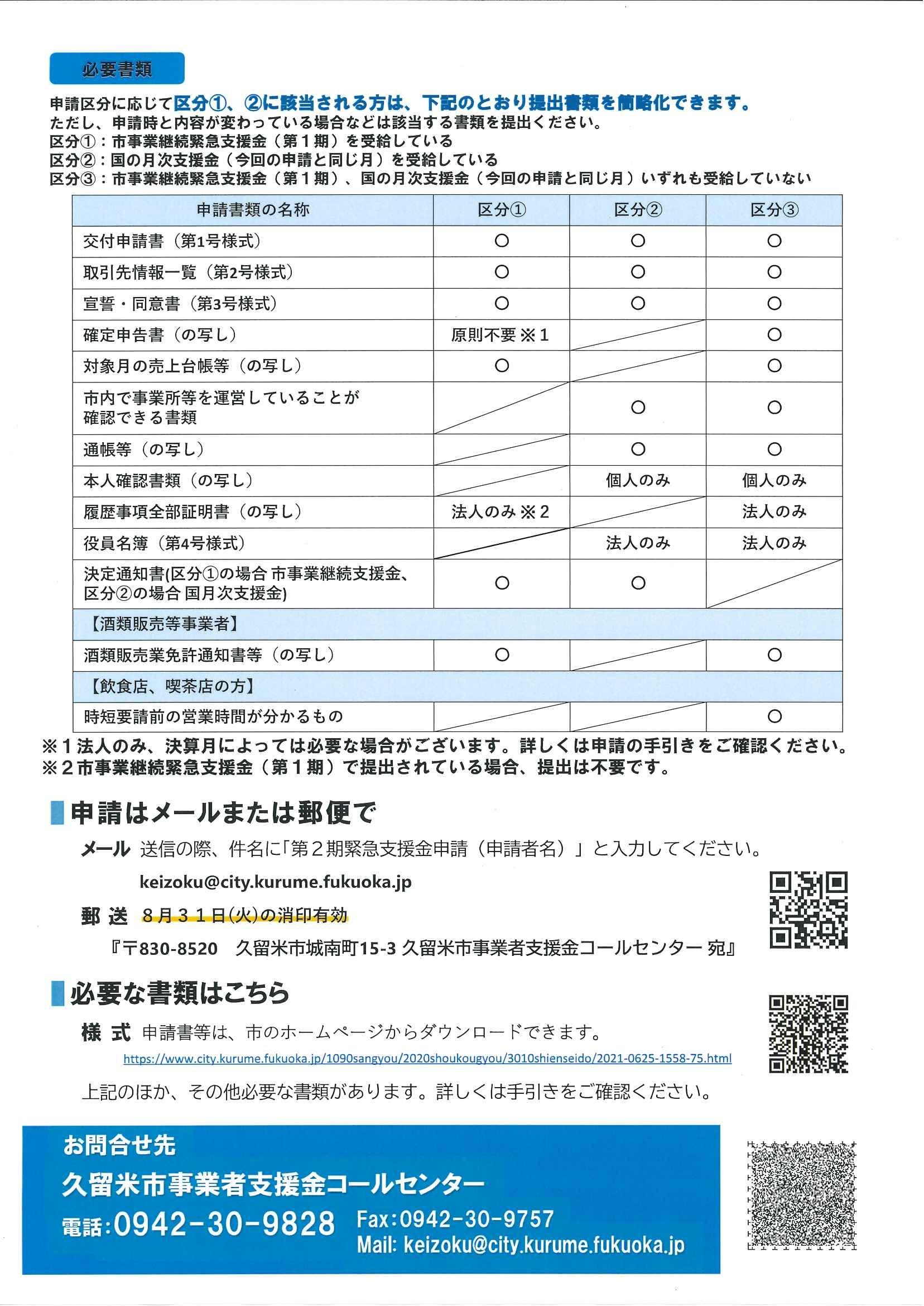 【久留米市】事業者向け支援制度のご案内_f0120774_14052945.jpg