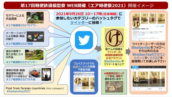 【第17回】軽便鉄道模型祭WEB開催『エア軽便祭2021』のお知らせ_a0100812_01270871.png