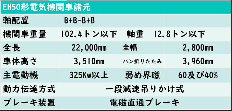 幻に終わったEH50形電気機関車_a0091267_22024612.png