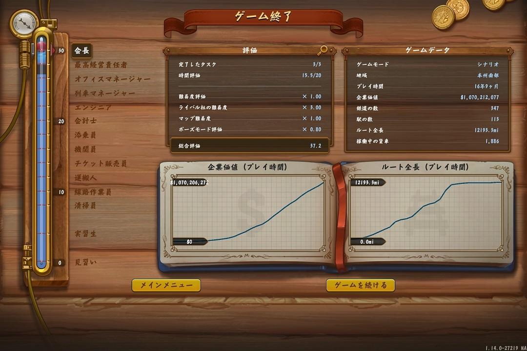 続『Railway Empire』日本DLC発売記念・シナリオ「曲がりくねった道」攻略ガイド的なもの_f0030574_14503247.jpg