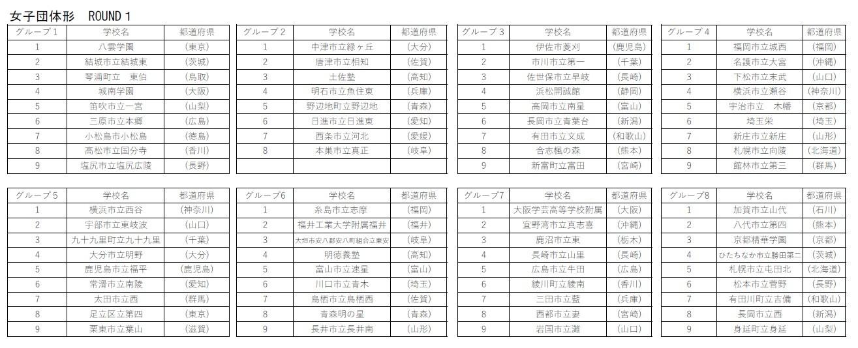 組み合わせ表を発表  29th全国中学空手道_e0238098_09081303.jpg