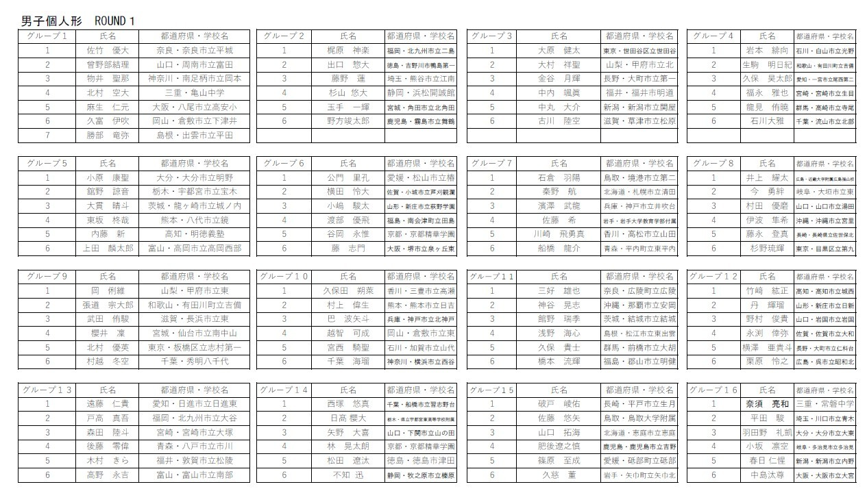 組み合わせ表を発表  29th全国中学空手道_e0238098_09090731.jpg