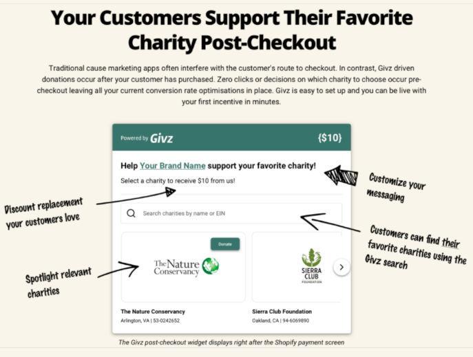 Donation Driven marketing(寄付主導のマーケティング)とは?_b0007805_07105369.jpg