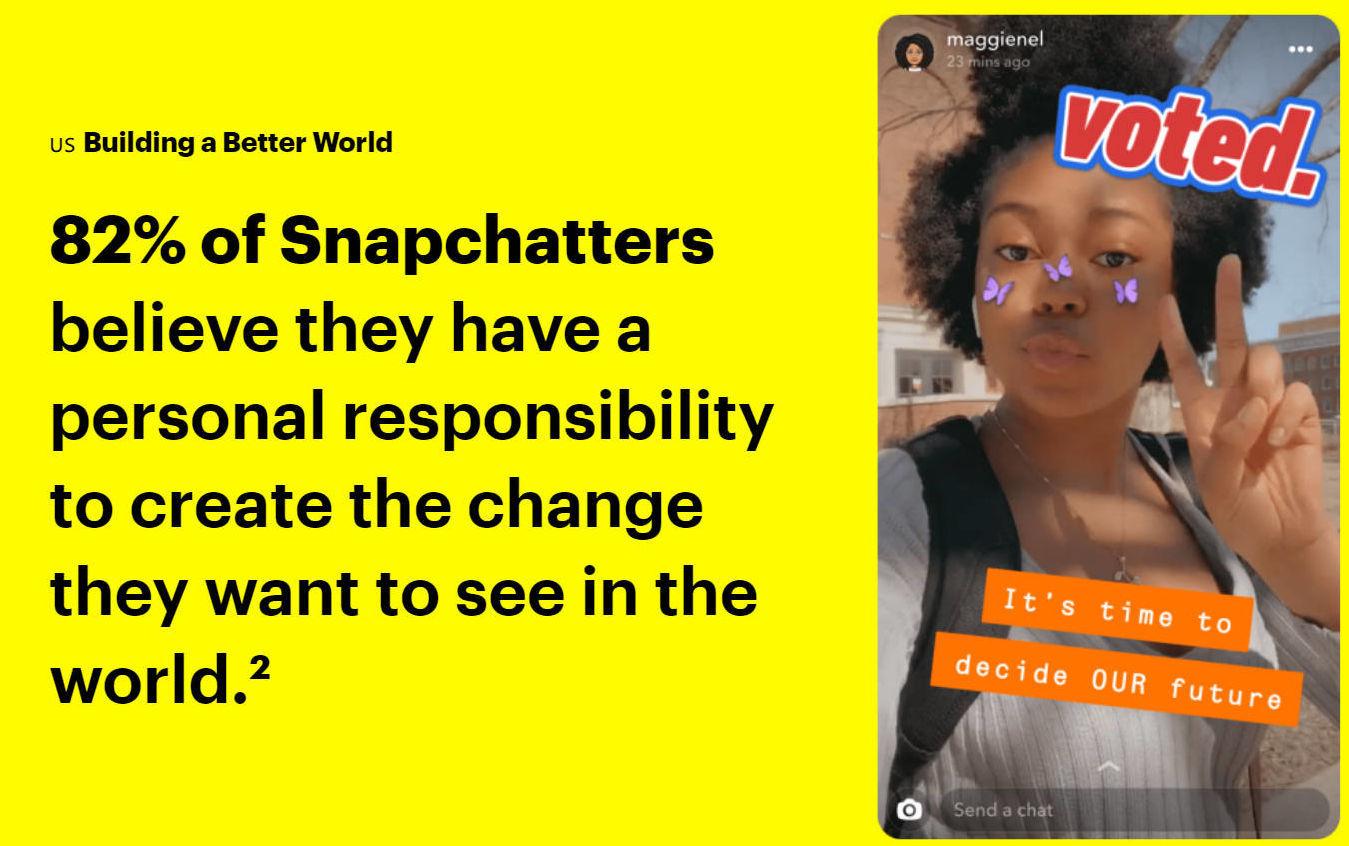 米国の若い世代の82%が、より良い世界を作り出す個人的な責任が自分にあると信じている_b0007805_06101459.jpg