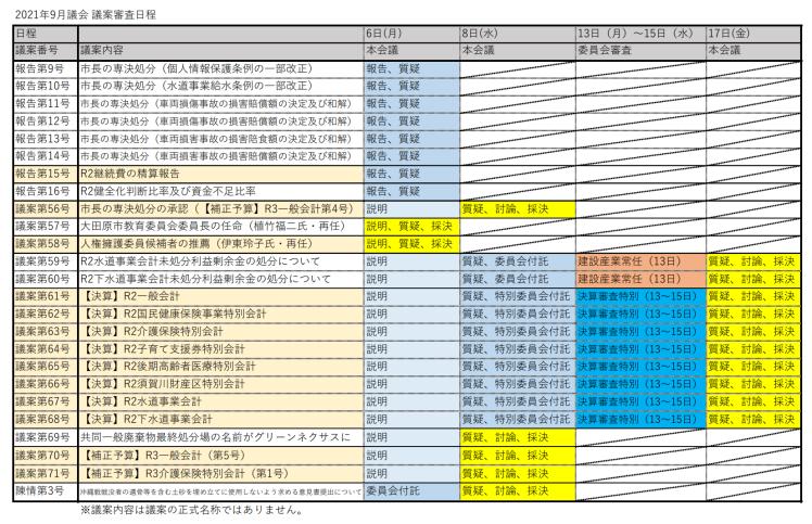 津久津久井市長のマニフェスト総点検します…星の便りVol.109_b0063162_08095671.png