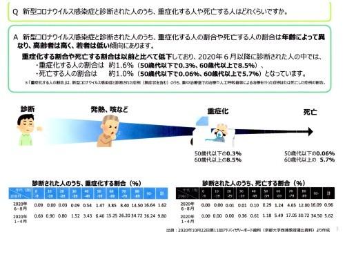 PCR陽性者のワクチン接種と致死率について考えました_c0214359_23040885.jpg