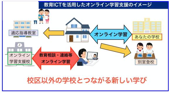 オンライン学習支援校プロジェクト 始動前_c0052304_20083510.png
