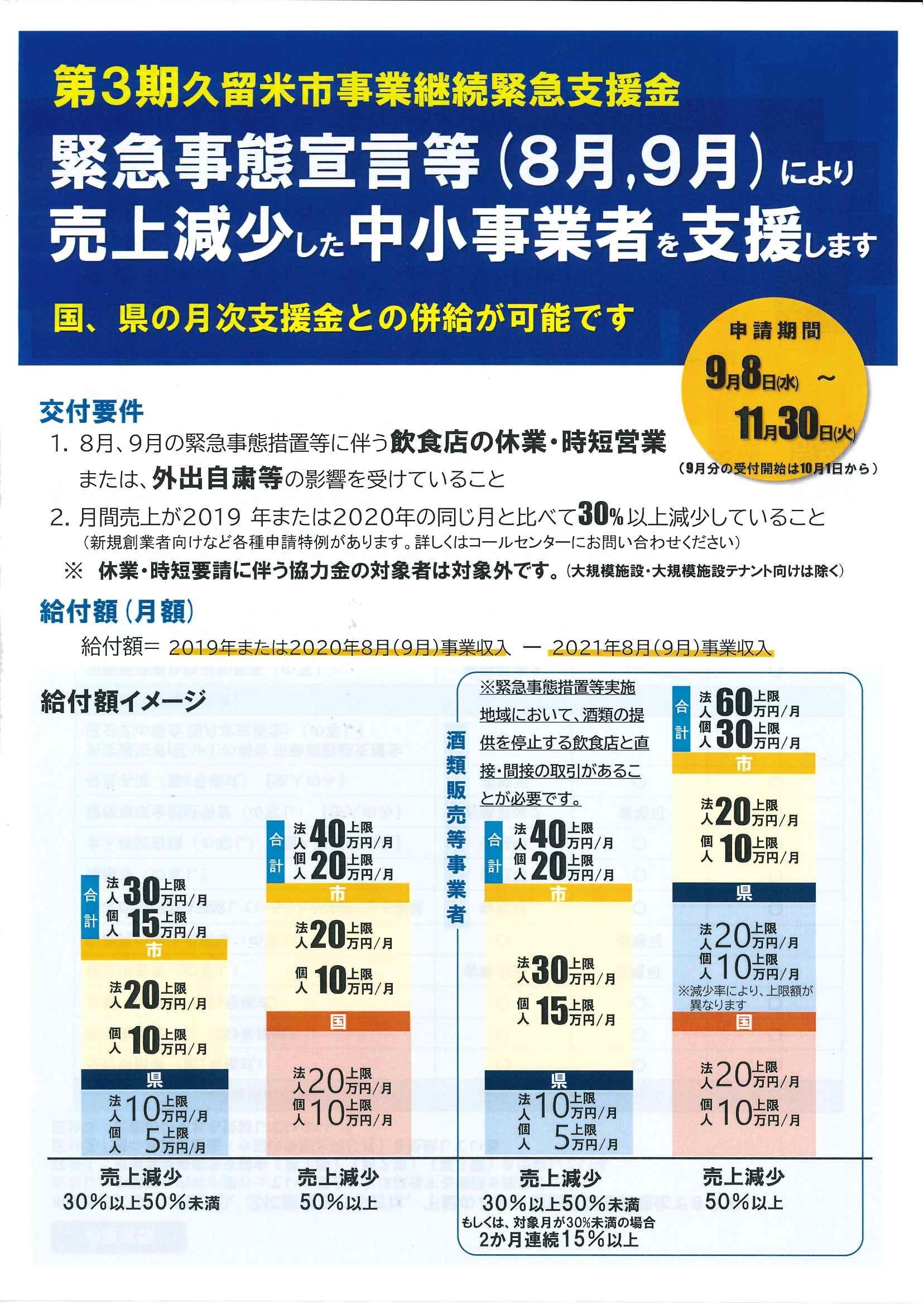 【久留米市】事業者向け支援制度のご案内_f0120774_10164827.jpg