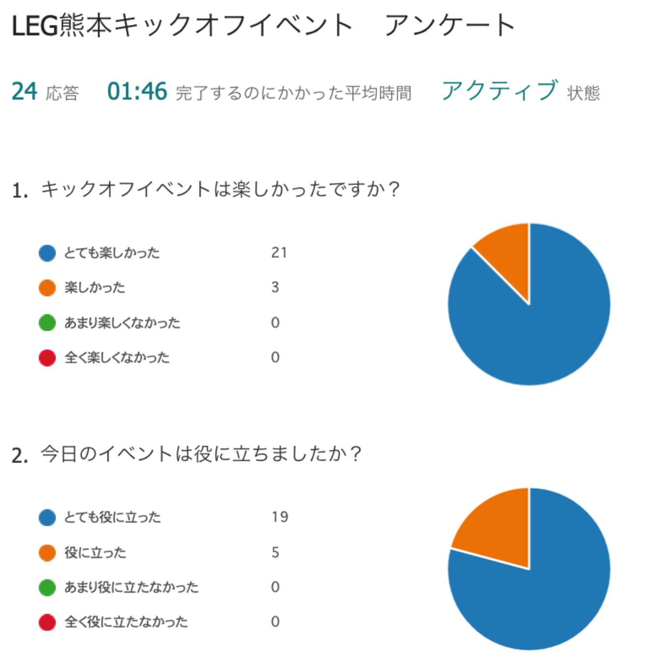 LEG熊本キックオフ報告_c0052304_04462073.png