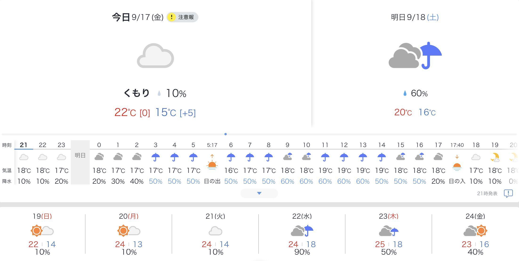 一日中曇りのはずが_c0025115_21560324.jpg