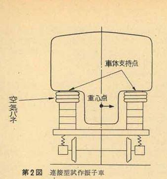 小田急電鉄における強制振子試験が行われた話_a0091267_23224561.jpg