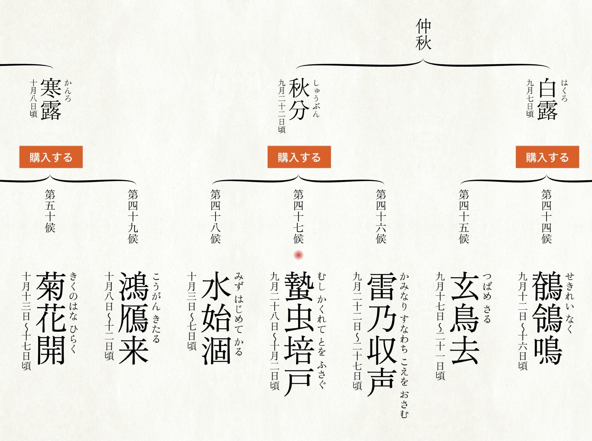 伊藤若冲 花鳥版画_c0025115_21374880.jpg