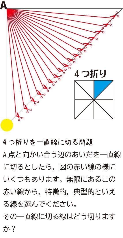 4つ折りを一直線に切る_f0213891_05445437.jpg