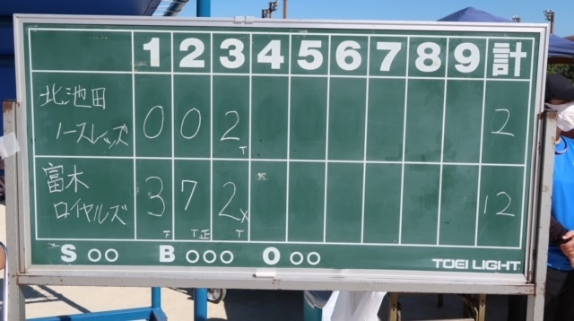 第20回 富田林ロータリー旗争奪少年野球大会  第12日目 10月10日_c0309012_10062564.jpeg