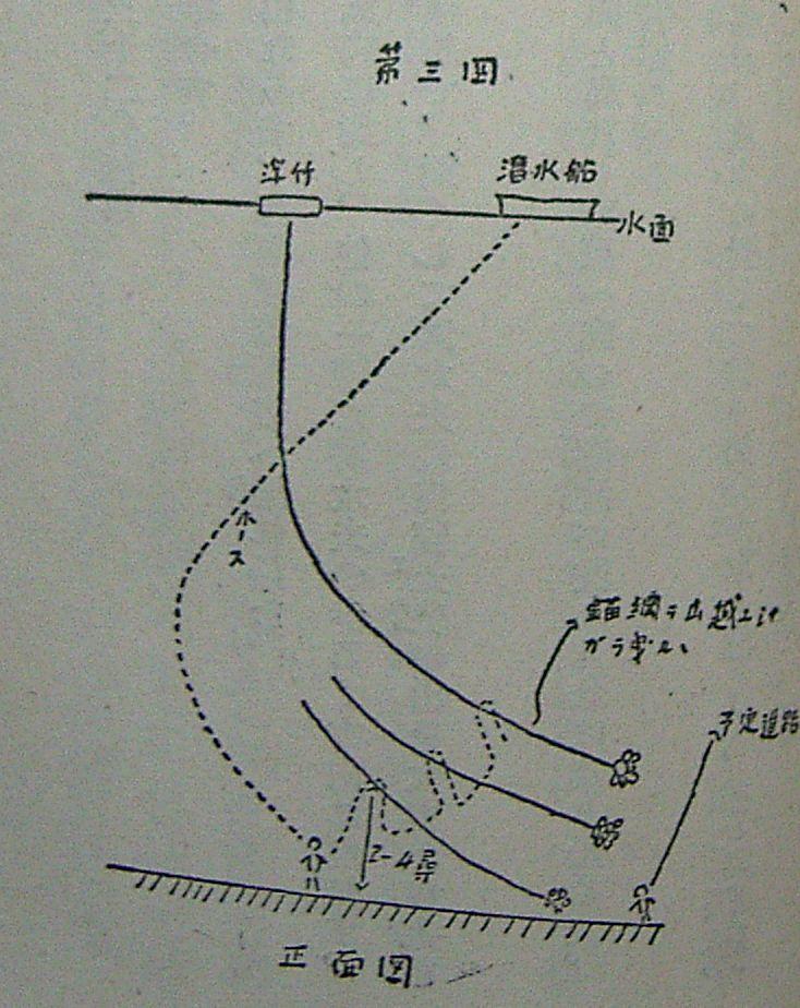 1013 潜水の歴史 19 マスク式7 三浦定之助_b0075059_19104480.jpg