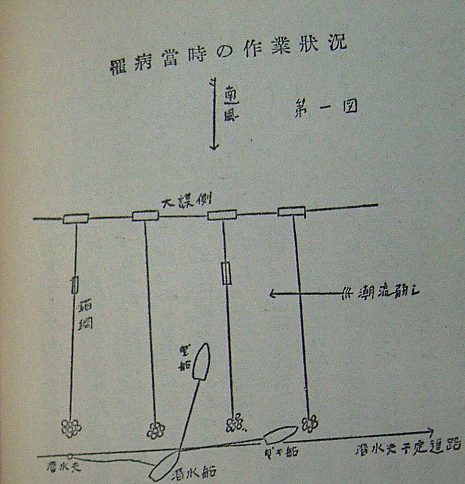 1013 潜水の歴史 19 マスク式7 三浦定之助_b0075059_19115240.jpg