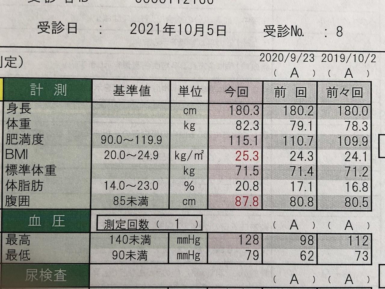 2021.10.20「定休日もお仕事〜〜」_c0197974_03302222.jpeg