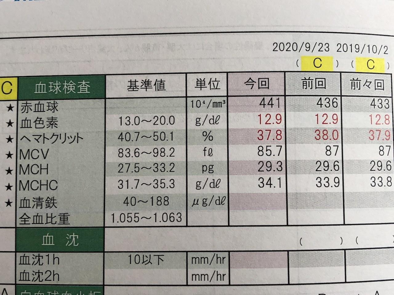 2021.10.20「定休日もお仕事〜〜」_c0197974_03302797.jpeg
