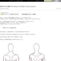 筋の理想的位置からのずれ - 身体内圧の理論