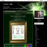 【2018でぷスポGⅠ予想大会】第2戦 高松宮記念 予想掲示板 - でぷスポ12号館